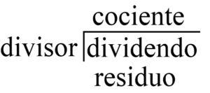 Unity Tutorial. C Sharp (C#). Division Image from Ackosmic Games